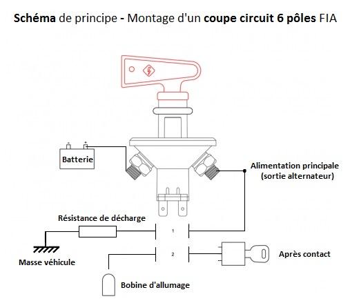 schéma principe montage coupe circuit