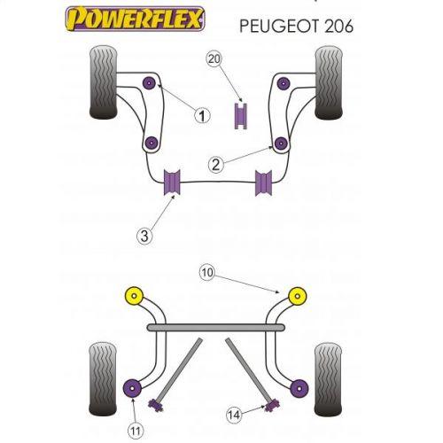 PFF50-420R Powerflex Lower Rear Engine Mount Bush