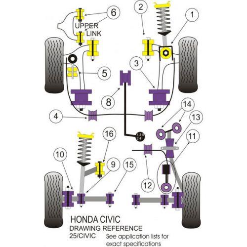 1992-1998 Right Engine Mount For Honda Civic Del Sol Eg2